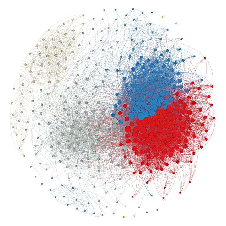 graph-4